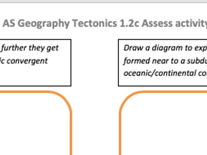 Block Diagrams | Block Diagram Geography Wiring Examples And Instructions