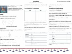 Shift happens - A Worksheet to support the Original Shift Happens video