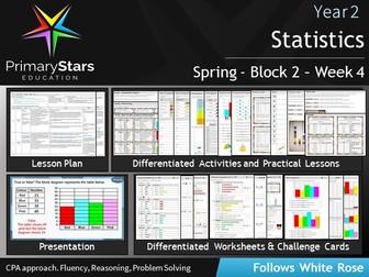 YEAR 2 - Statistics- White Rose - WEEK 4 - Block 2- Spring- Differentiated Planning & Resources