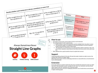 Straight Line Graphs (Always, Sometimes, Never)