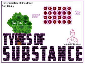 Types of Substance Powerpoint and Workbook - GCSE 2016