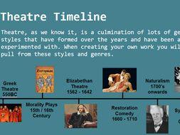 6 Week Intro to GCSE Drama - Edexcel