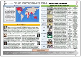 The-Victorian-Era-Knowledge-Organiser.docx