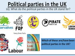 Politics and International Relations  (Citizenship)