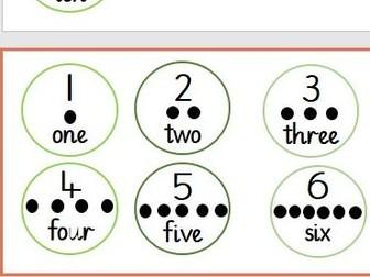 Maths display number circles