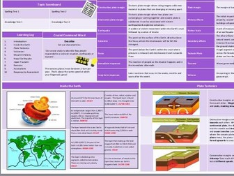Natural Hazards Topic Knowledge Organiser