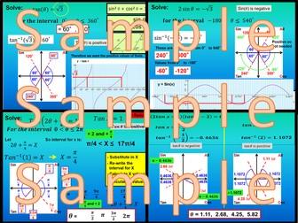 Trigonometric Equations and Identities - Chapter 11 - International Baccalaureate - Standard Level