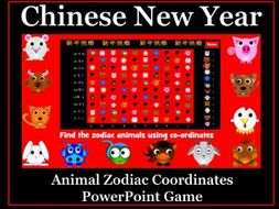 Chinese New Year Zodiac Coordinates Game