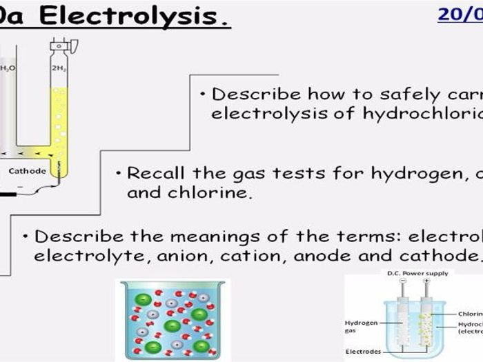 gcse chemistry electrolysis 5 full lessons edexcel 9 1 topic cc10 rh tes com Electrolysis of Sodium Chloride Solution Electrolysis of Water