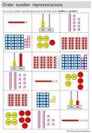 Year-1---PRACTICAL----Order-number-representations.pdf