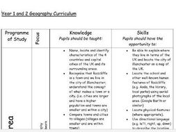 Year 1/2 Geography curriculum