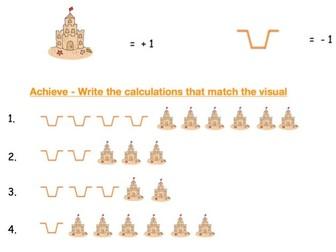 Negative Numbers Y5/6