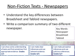 Non-Fiction Reading and Writing SOW