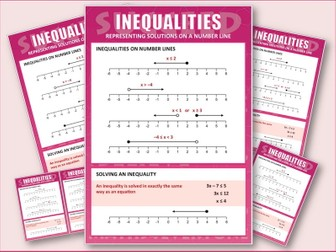 Inequalities on Number Lines (Poster)