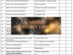 GCSE 9-1 Revision Biology AQA Units 1-5 Retrieval Practice Quiz's