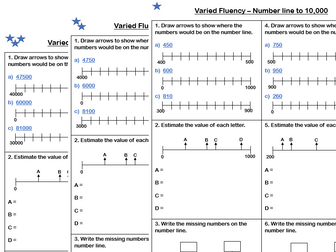 White Rose Maths - Year 4 - Place Value - Number line to 10000 (Varied Fluency)