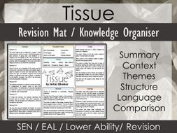 Tissue - Revision Mat/ Knowledge Organiser (Poetry - Power and Conflict)