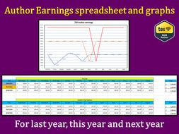 Author earnings tracker (including graphs)