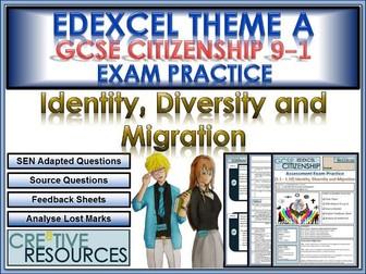 Identity, Diversity and Migration - Citizenship