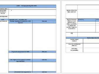 Careers / CAIEG Impact / progress document