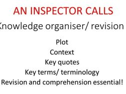 an inspector calls context An inspector callscontext j b priestley wrote an inspector calls after the first world war and like much of his work contains controv.