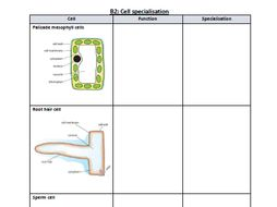BTEC Applied Science Level 3 (2016) - Unit 1 Biology Revision Workbook