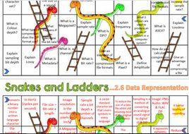 GCSE Computer Science (9-1) - Revision - Snakes & Ladders - Data Representation