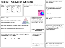 AQA - Chemistry C2 revision sheets