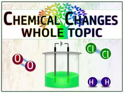 GCSE Chemistry 9-1: Chemical Changes (Acids, Alkalis and Electrolysis) PowerPoint / Unit of Work