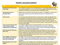 Macbeth Revision - Quotes Explained