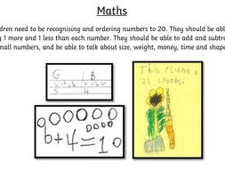 EYFS End of Reception Expectations for Reading, Writing and Mathematics