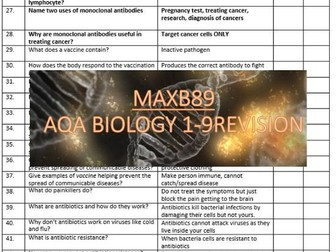 GCSE 9-1 Revision Biology AQA Unit 3 Retrieval Practice Quiz