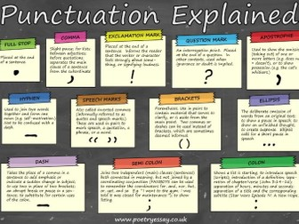 Punctuation Explained Poster
