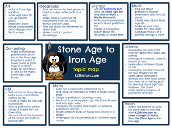 Stone Age Topic Planning