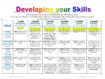 Thinking Activities linked to Blooms Templates