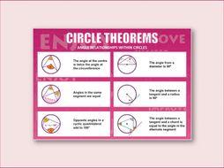 Circle Theorems (Poster Display)