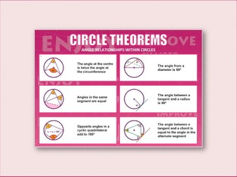 Circle Theorems (Poster Display)