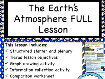 Earth's Atmosphere Lesson