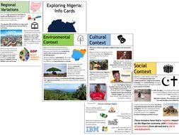 Nigeria-Info-Cards.pptx