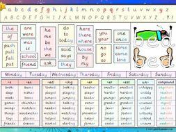 Year 1 Literacy Mat