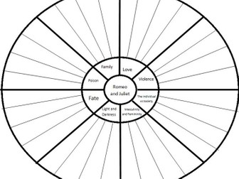 Quote Wheel: Romeo and Juliet Revision
