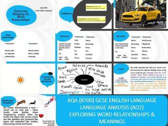 AQA 8700 English Language - Analysis Basics
