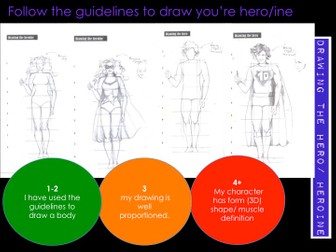 KS3 Cartooning: drawing the body measuring by heads.