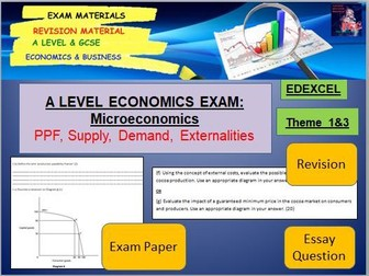 Paper 1 Exam Paper: Economics A Level