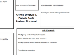 Atomic Structure and Periodic Table Revision Mat (AQA Trilogy)
