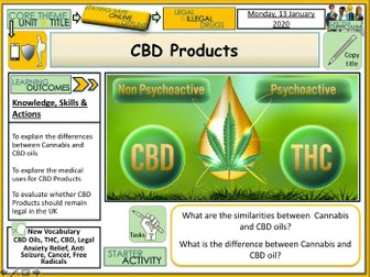 CBD Oils - Drugs Education