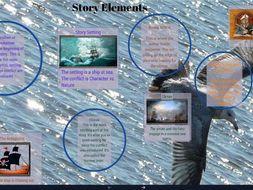 Story Elements/ Parts of the Plot Prezi