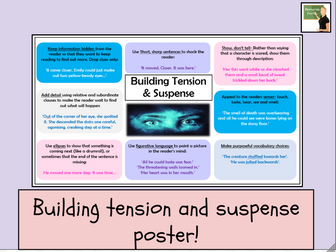 English- Building tension & suspense in writing poster and support sheet