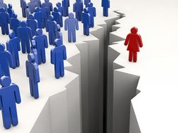 AQA A2 Gender bias and Culture bias