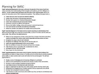 SMSC audit, promoting, exemplfying and planning in schools and departments